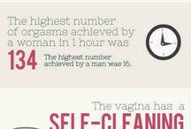 Interesante fakta