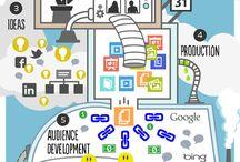 Marketing 2.0 / Marketing 2.0 para ONGs, empresas sociales, fines solidarios. Todo el marketing enfocado en promover más justicia social. Marketing social y con ética