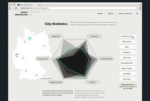 UI: Charts