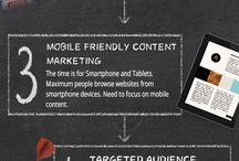Content Marketing Infograph
