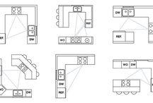 kjøkken layout