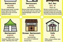 Easy to learn Korea