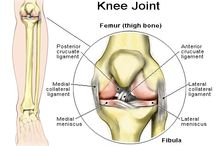 Knee surgery / Info for meniscus repair / by Carla Zeinstra