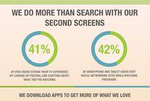 Social TV / by O2 Media