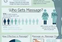 The healing power of massage / by Stephanie Stroupe