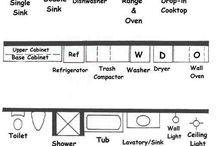Interior Design & furn. tips