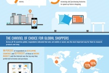 Mobile shopping / #mobile #shopping / by William Deckers I Digital Strategy Consultant
