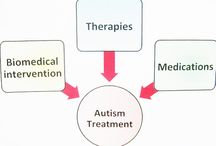 Singhania Clinic-Helping Children With Autism