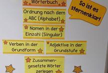 Deutsch - Rechtschreiben