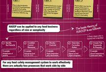 HACCP / HACCP