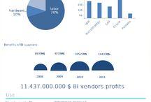 Marketing Digital / by Emilio Vegas