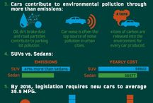 Automobiles Effect on the Environment
