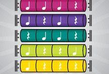 Hudební činnosti v MŠ