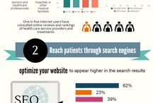 Medical Marketing Infographics / Easy to understand medical marketing infographics