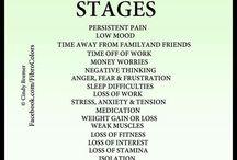 Fibromyalgia stuff