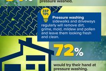 National Pressure Wash Month / April is National Pressure Wash Month.