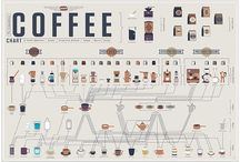 Caffeine Delivery Devices / by Jorge Becerril