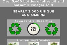 Manassas Olive Oil Company / Fun facts about us and neat things created by us