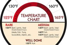 cooking temperatures