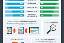 HTML5 / Html