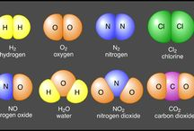 Atoms elements and the periodic table / Year 8 unit