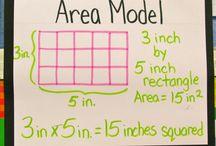 Classroom: Multiplication / by Laura Oswalt