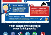 Social Media ~ Info-graphics & Email Newsletters / Tips and information for successful newsletters and email marketing