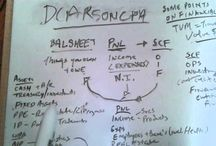 DCarsonCPA MFC Lines for Cross Sector Support on Entity needs. / Financials, Economics, Technology