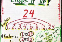 Prime Factorization 5.1 (6th grade)