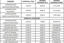 BARIATRIC SURGERY Cost In India / India is an important One of the greatest benefits the foreign patients can get while opting for Weight Loss Surgery in India is the cost factor. Here, they can get personalized attention at budgets, which suit them the best. One can assess the significant differences at cost purse from the following table: