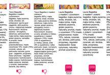 zdrowe produkty w sklepach