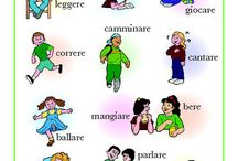 """Learn Italian - Piacere / Picture board: How to say you like things using the Italian Verb """"Piacere""""."""