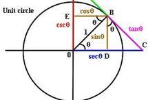 matematika a geometrie