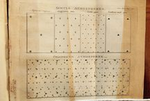 John Dalton / A board dedicated to the life and accomplishments of John Dalton (1766-1844), an English chemist and meteorologist
