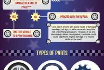 mechanic infographic