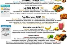 diet and exercise (for wedding)