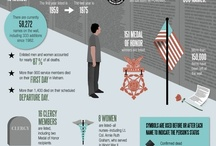 Veterans / by Military Veterans