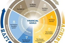 Wealth Management / Wealth management as an investment-advisory discipline incorporates financial planning, investment portfolio management and a number of aggregated financial services.