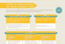 Higher Ed Infographics / Fun facts and helpful tips without all of the bulky text. / by Providence College