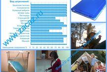 Фильтр для очистки воды NEROX (НЕРОКС) / Мембранный фильтр Нерокс не требует подключения к водопроводу. Высоко эффективно очищает воду от многих известных примесей и бактерий. Используйте дома, на даче в походе очистит даже сильно загрязненную воду http://zacaz.ru/products/zdorove-massazh/voda-dlya-zdorovya/fil-tr-dlya-ochistki-vody-nerox/