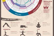 Yoga å helse