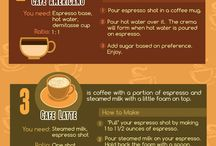 Coffee recipe