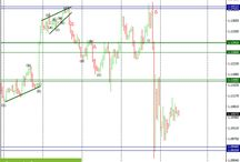 FreshForex Daily analitics / Forex market analysis: daily and weekly forecasts  Check the website for more information: https://freshforex.com/analitics/