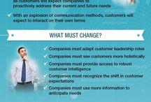 Customer Inteligence