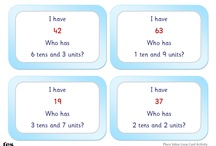 Dyscalculia resources