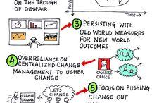 Organization transformation