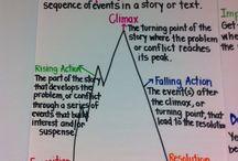 5th Grade Anchor Charts