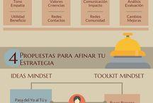 Escritura estratégica y marketing de contenidos