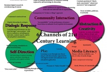 21st century learning / by Anita Phillips