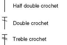 crochet.  comment faire